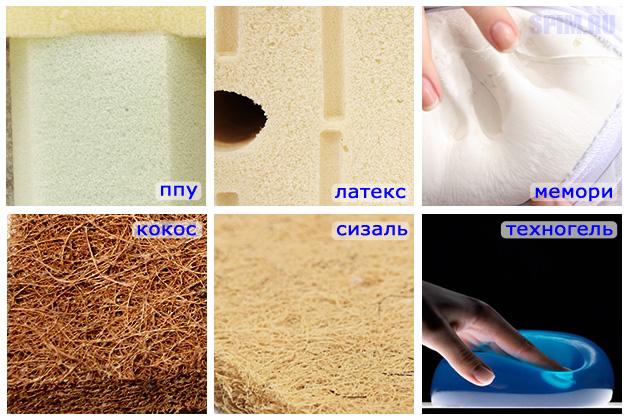 Матрас искусственный латекс или пенополиуретан